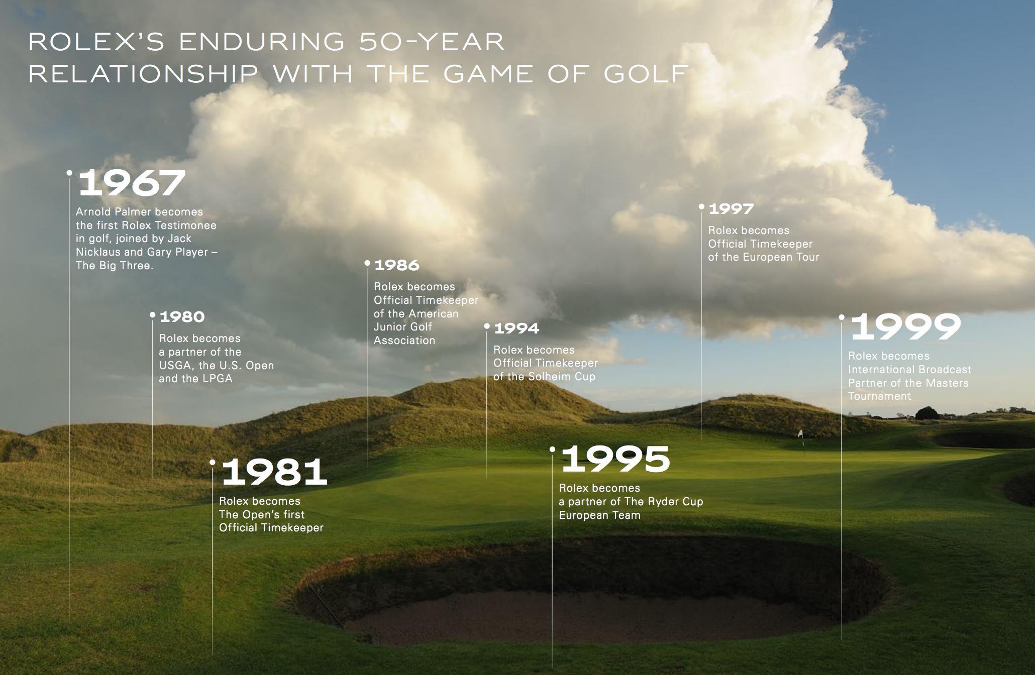 History Golf Rolex - Lugaro - Vancouver & Victoria